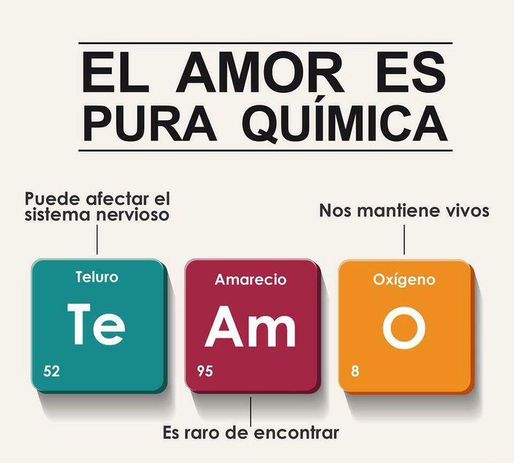 San Valentín… I heart Infographics!