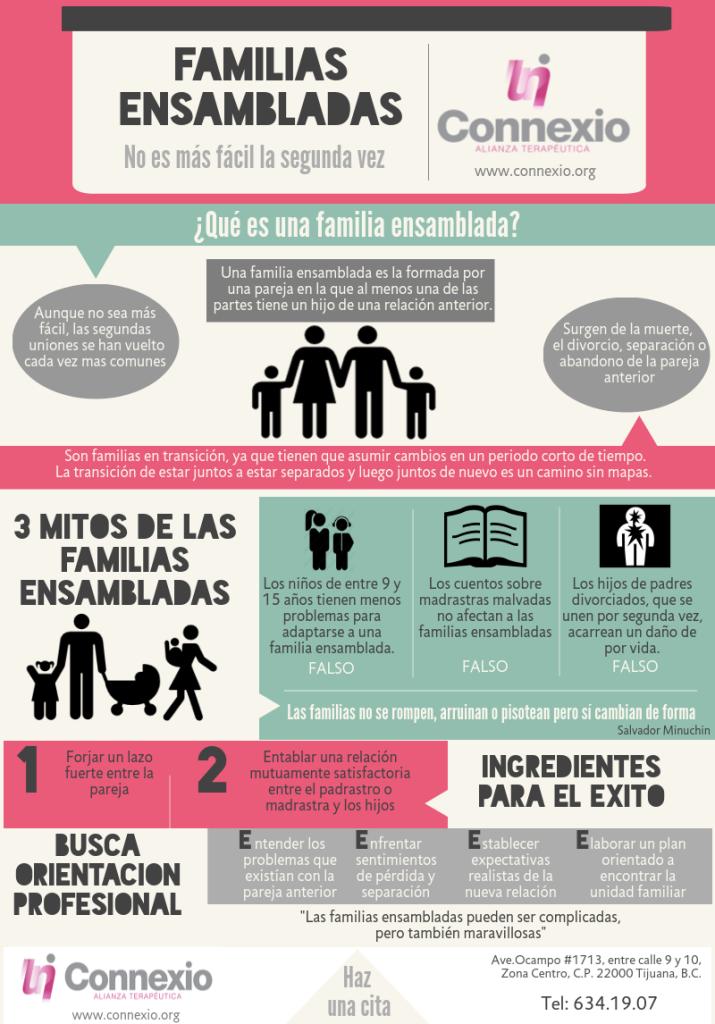 Familias Infograf 237 As Creative Language Class