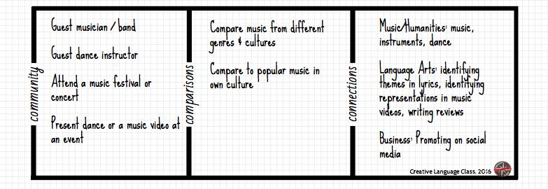 music-unit-2
